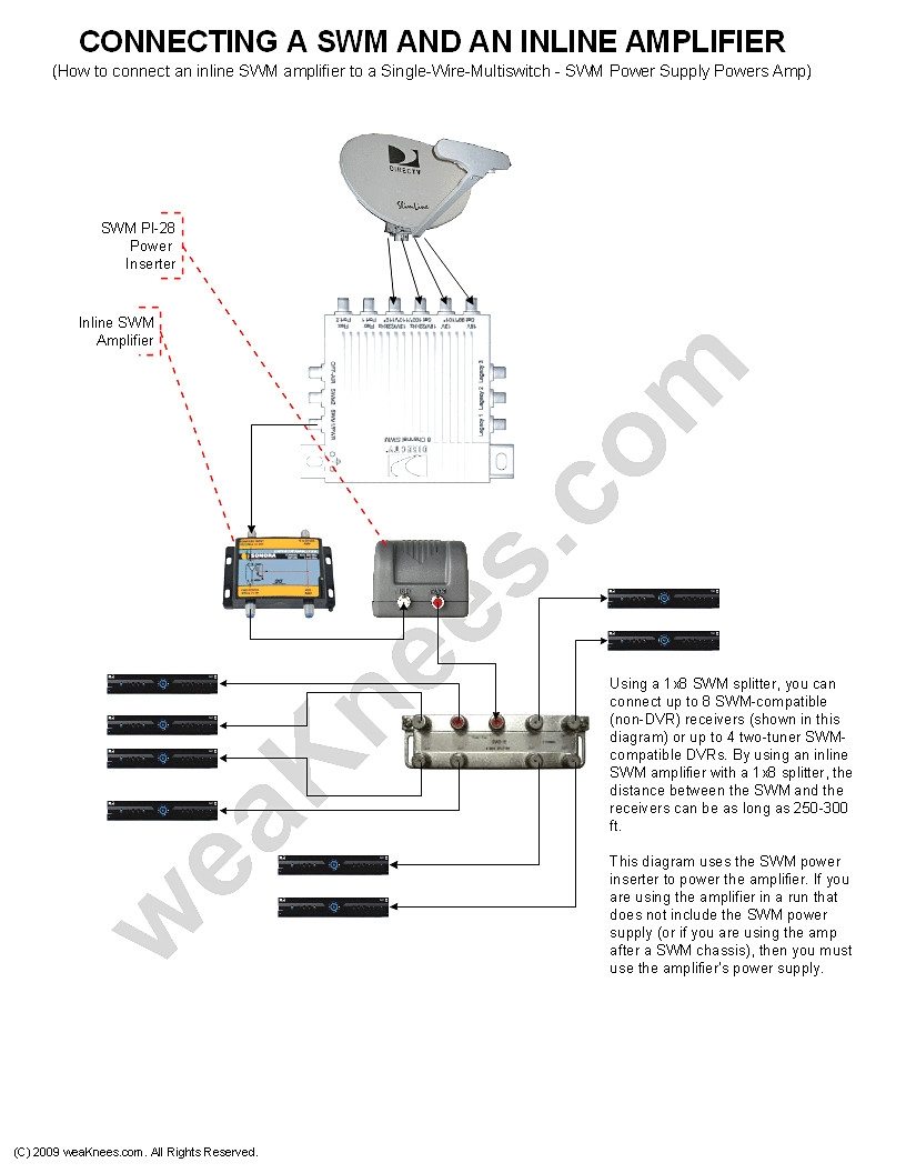 directv swm 32 wiring diagram Collection-directv swm wiring diagrams and resources magnificent direct tv rh natebird me directv swm 32 wiring 6-k