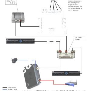 Directv Swm 8 Wiring Diagram - Directv Swm 8 Wiring Diagram to 11n