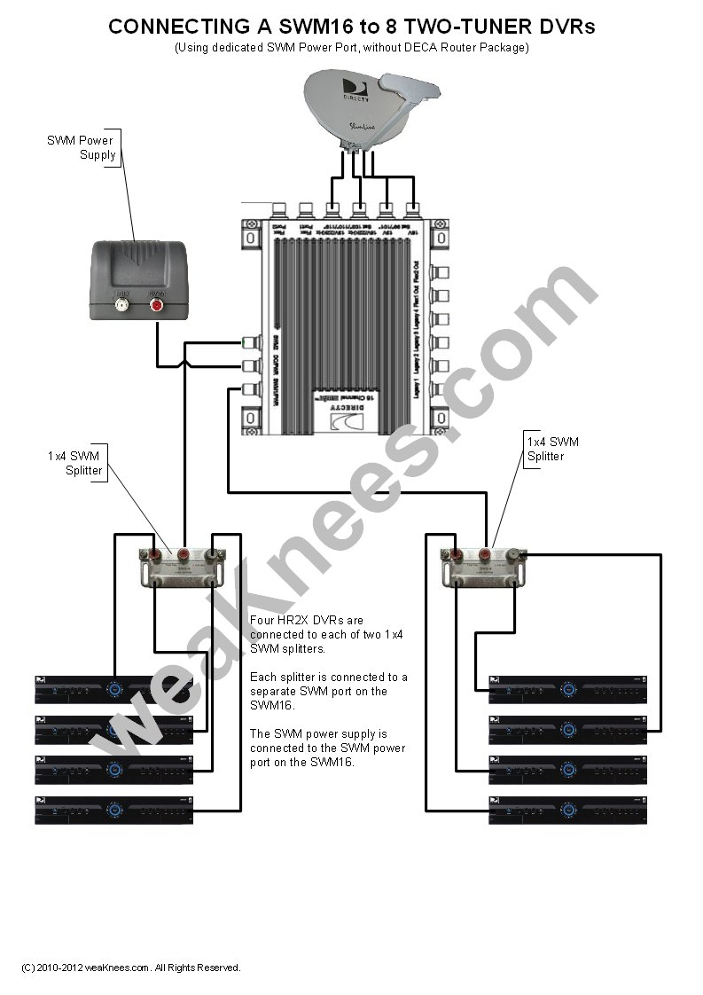 directv swm 8 wiring diagram Collection-Wiring a SWM16 with 8 DVRs No DECA Router Package SWM 7-h