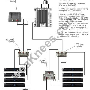 Directv Swm 8 Wiring Diagram - Wiring A Swm16 with 8 Dvrs with Deca Router Package Swm Power Connected to Dedicated Swm16 Port Directv Genie Wiring Diagrams 15n