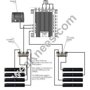 Directv Swm Splitter Wiring Diagram - Directv Swm 16 Wiring Diagram Collection Wiring A Swm16 with 8 Dvrs No Deca Router 16e