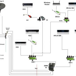 Directv Swm Splitter Wiring Diagram - Directv Swm Splitter Wiring Diagram Nd Installation Jpg Broadband 18g