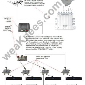 Directv Swm Splitter Wiring Diagram - Wiring A Swm with Diplexers for Off Air Antenna or Cctv Signal 18b