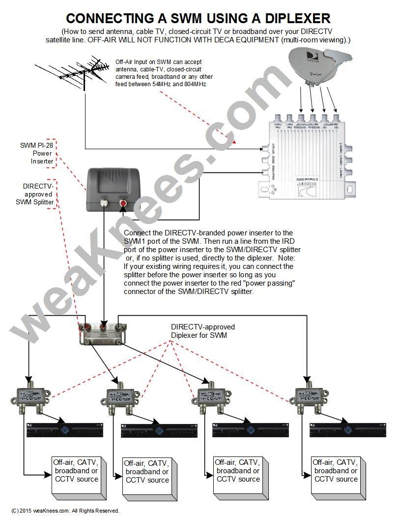 Directv Swm Splitter Wiring Diagram Wiring Diagram