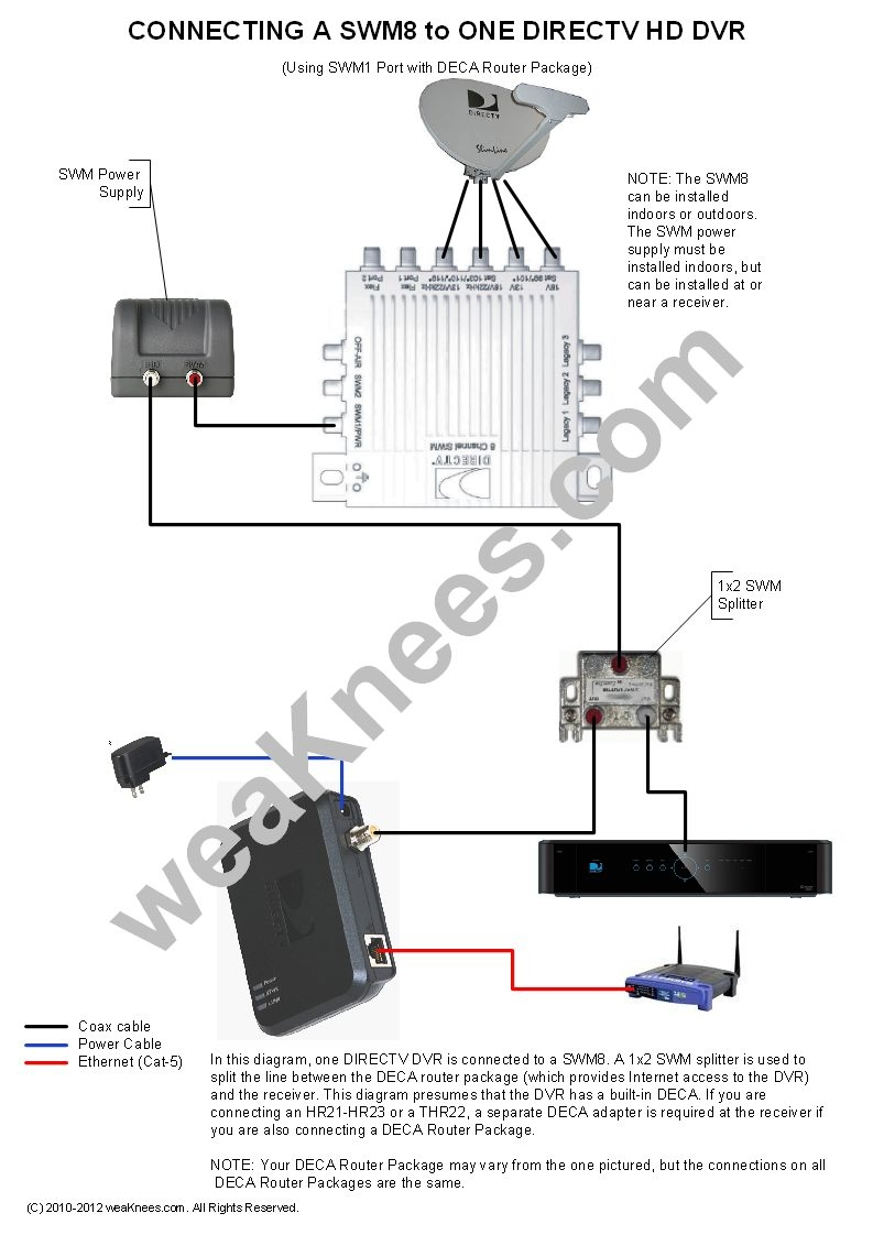 directv swm wiring diagram Download-Wiring a SWM8 with 1 DVR and DECA Router Package 6-k