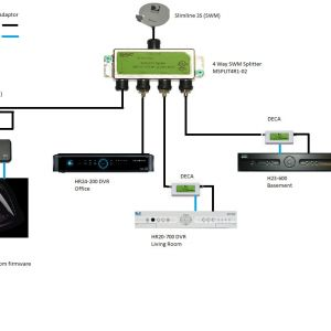 Directv Wiring Diagram - Directv Swm Splitter Wiring Diagram Collection Direct Tv Wiring Diagram Collection Koreasee and Directv Genie 13m