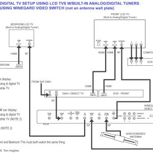 Directv Wiring Diagram whole Home Dvr - Directv Wiring Diagram whole Home Dvr New Direct Tv Vcr Connection Diagram Wiring Library • Ahotel 9e