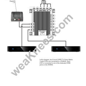 Directv Wiring Diagram whole Home Dvr - Wiring A Swm16 with 2 Genie Hmc 4h