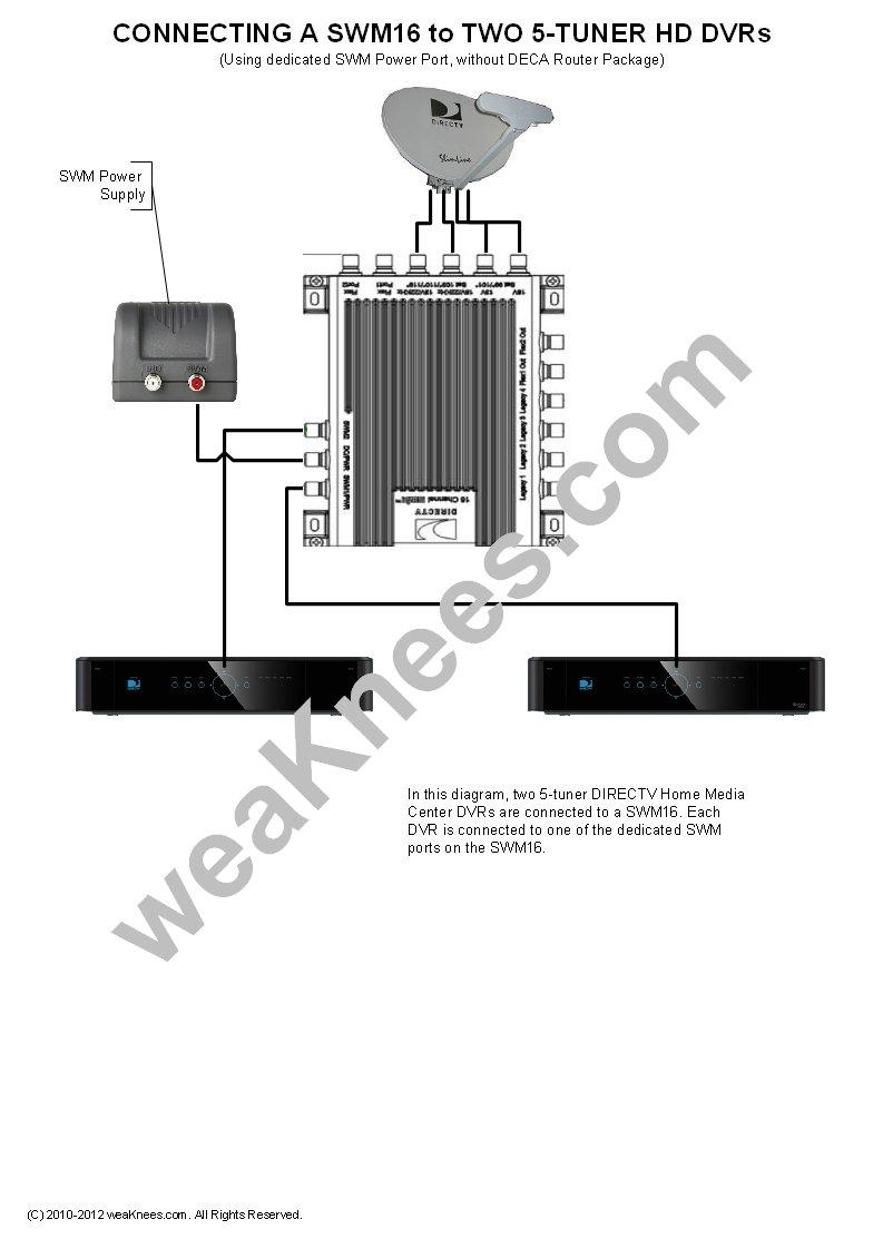 directv wiring diagram whole home dvr Download-Wiring a SWM16 with 2 Genie HMC 19-i