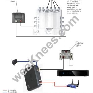 Directv Wiring Diagram - Wiring A Swm8 with 1 Dvr and Deca Router Package 13b