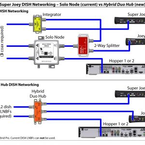 Dish Hopper 3 Wiring Diagram - Dish Network after 2 Year Contract Fresh Hopper 3 Wiring Diagram Fresh Diagrams Dish Network Hopper 19o