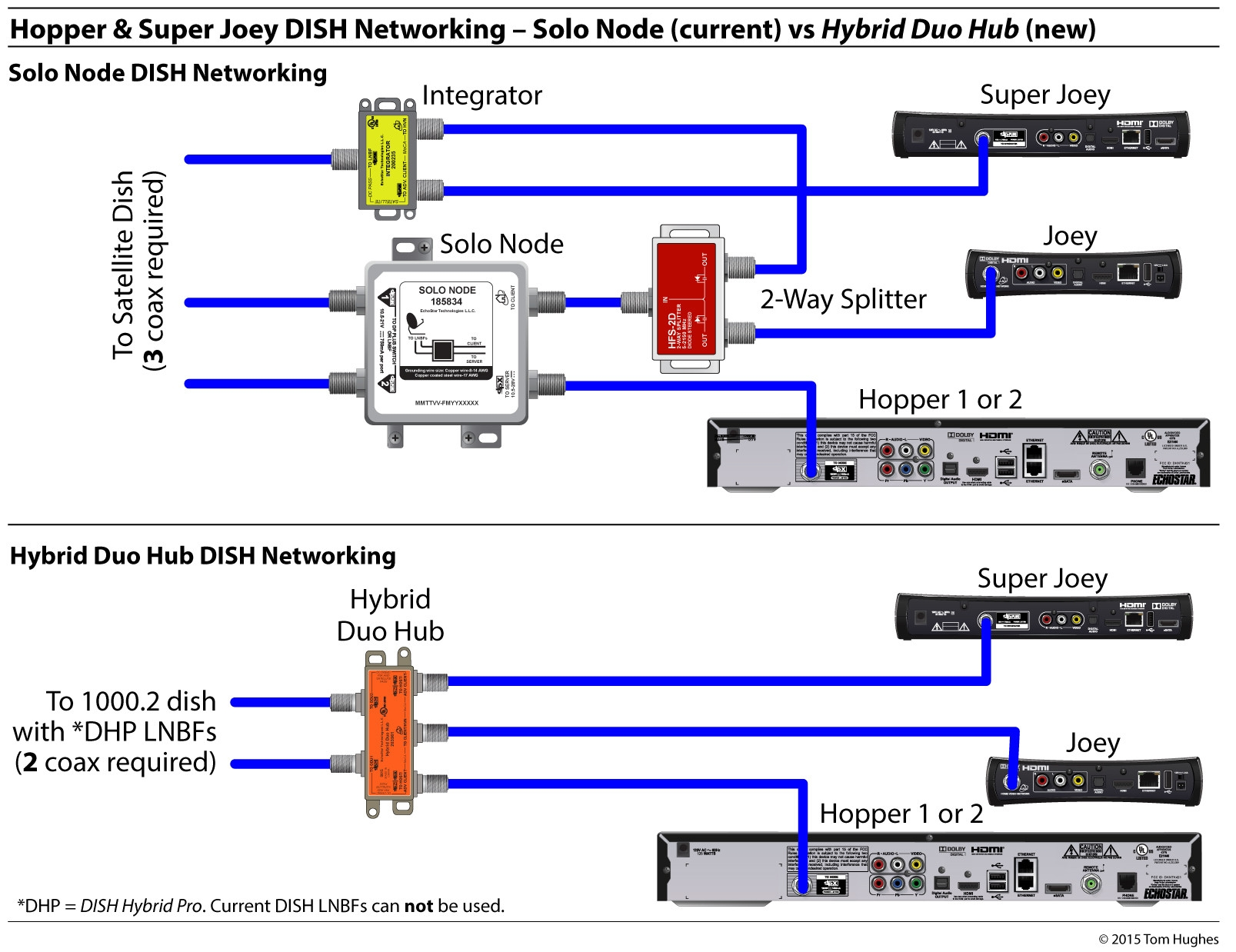 dish network wiring diagram dish network wiring diagram 192092
