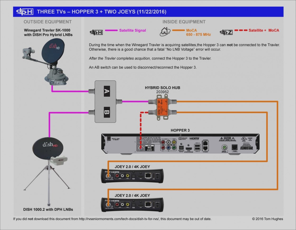 dish network wiring diagram 192092 dish network wiring diagrams dual tuner dish hopper 3 wiring diagram | free wiring diagram