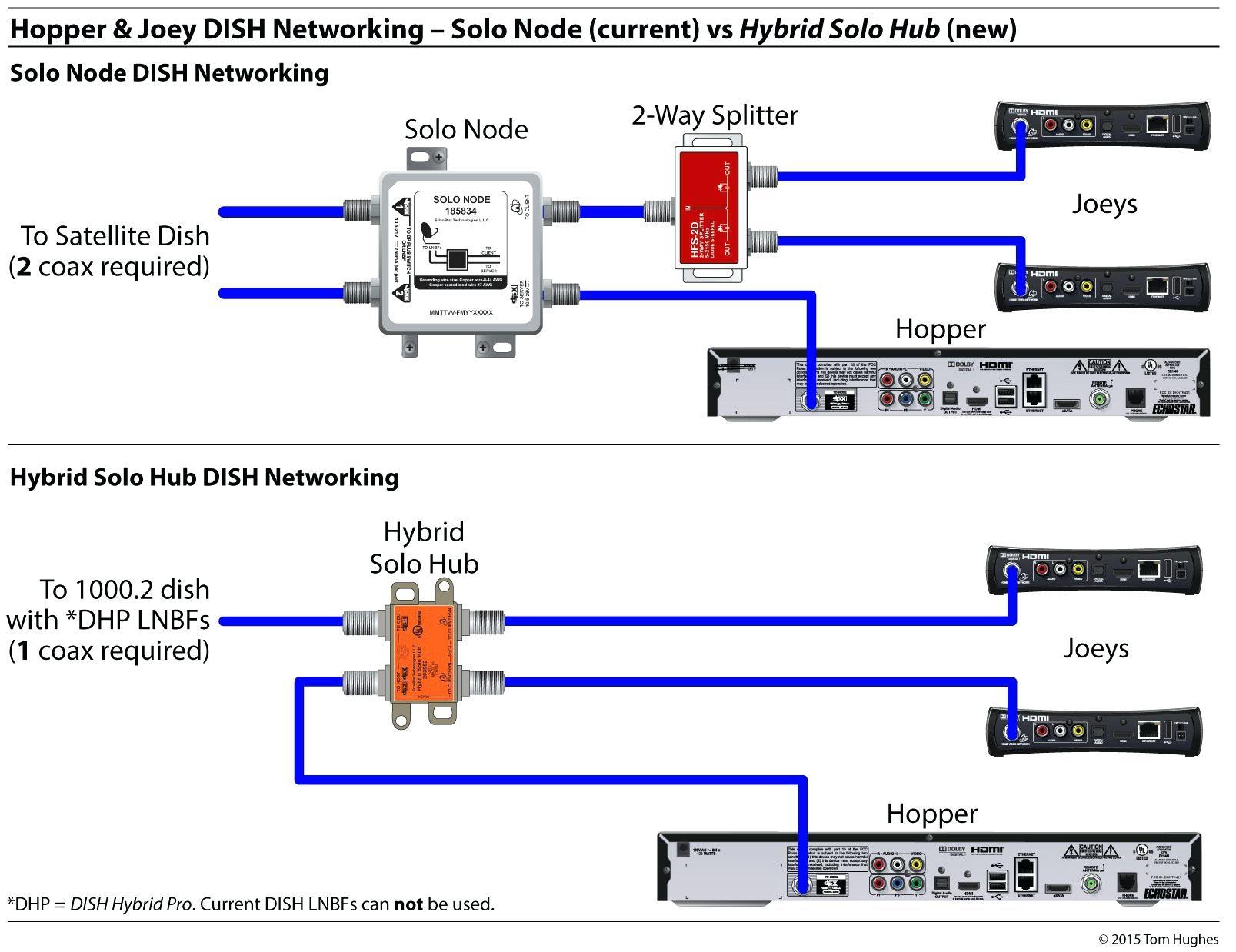 dish hopper joey wiring diagram Collection-Best Dish Network Wiring Diagram Irelandnews 8-o