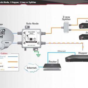 Dish Hopper Joey Wiring Diagram - Dish Hopper Joey Wiring Diagram Wiring Diagram Dish Network Hopper Dual Amazing Random 2 Satellite 2p