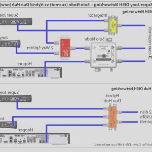 Dish Network Satellite Wiring Diagram - Wiring Diagram for Cat5 Network Cable New Rv Cable and Satellite Wiring Diagram Elegant Awesome Dish 4e