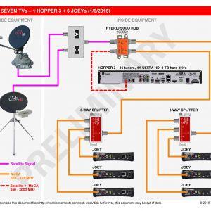 Dish Network Satellite Wiring Diagram - Wiring Diagram for Dish Network Satellite Collection Direct Tv Satellite Dish Wiring Diagram Inspirational Installation 5c