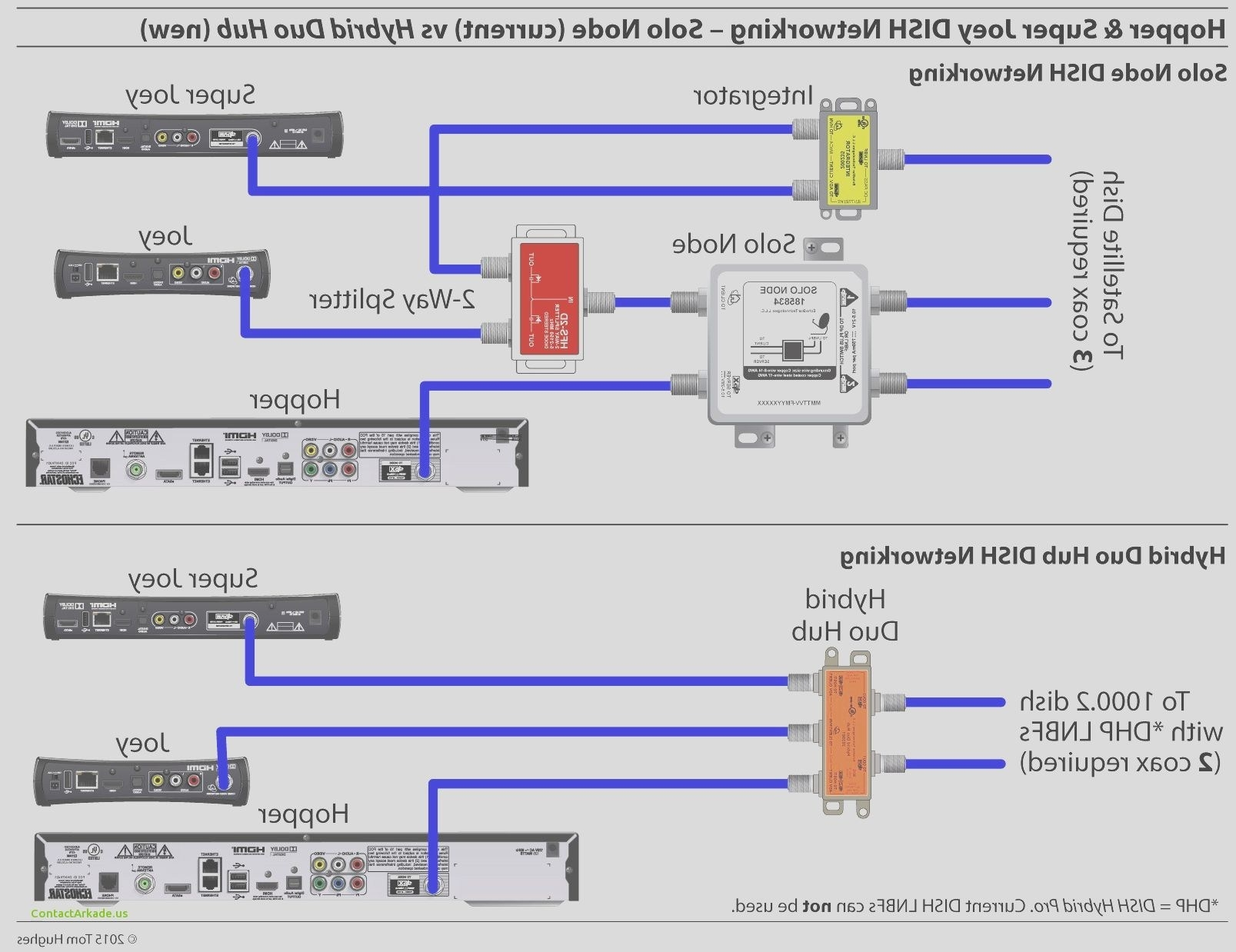 Dish Network Wiring Diagram Free Networking Download Schematic