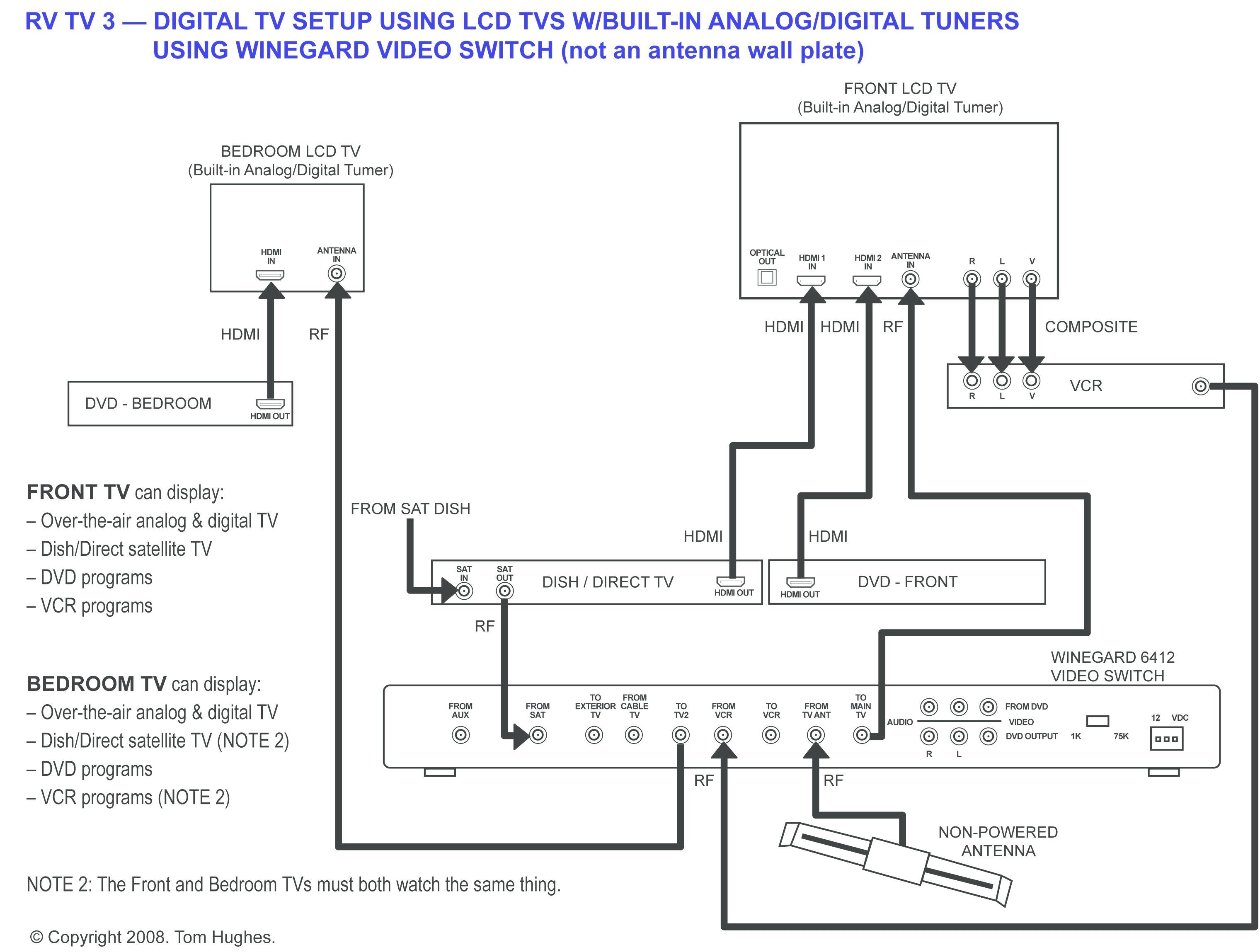 wiring schematic of dish wiring diagramdish network wiring diagram free wiring diagram