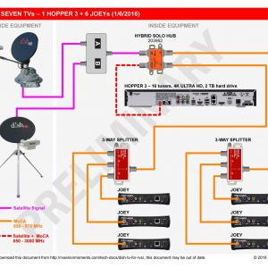 Dish Tv Wiring Diagram - Direct Tv Satellite Dish Wiring Diagram Inspirational Installation to 18o