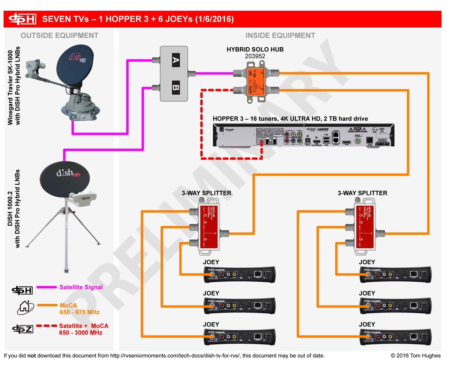 Dish       Tv       Wiring       Diagram      Free    Wiring       Diagram
