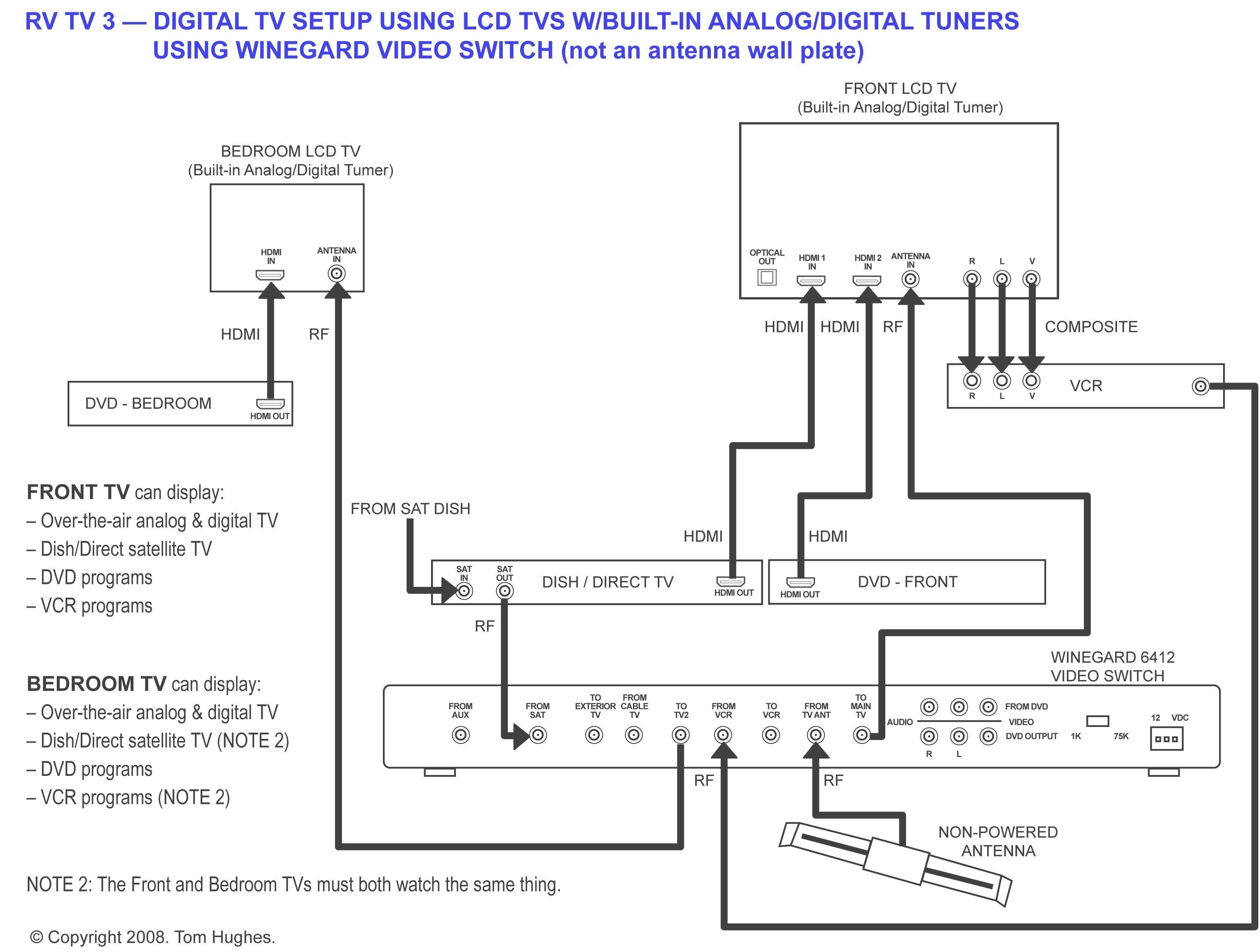 Dish Tv Wiring Diagram