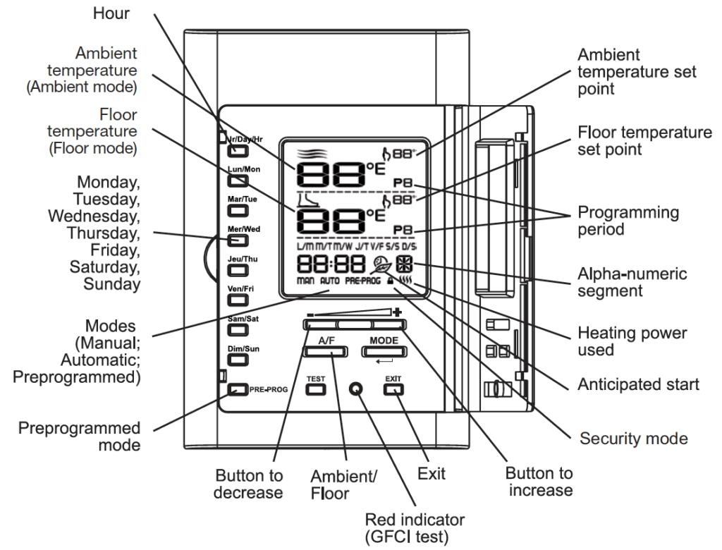 ditra heat wiring diagram
