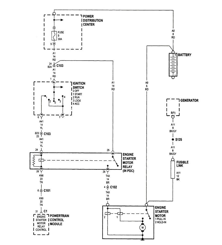 1996 plymouth grand voyager fuse diagram
