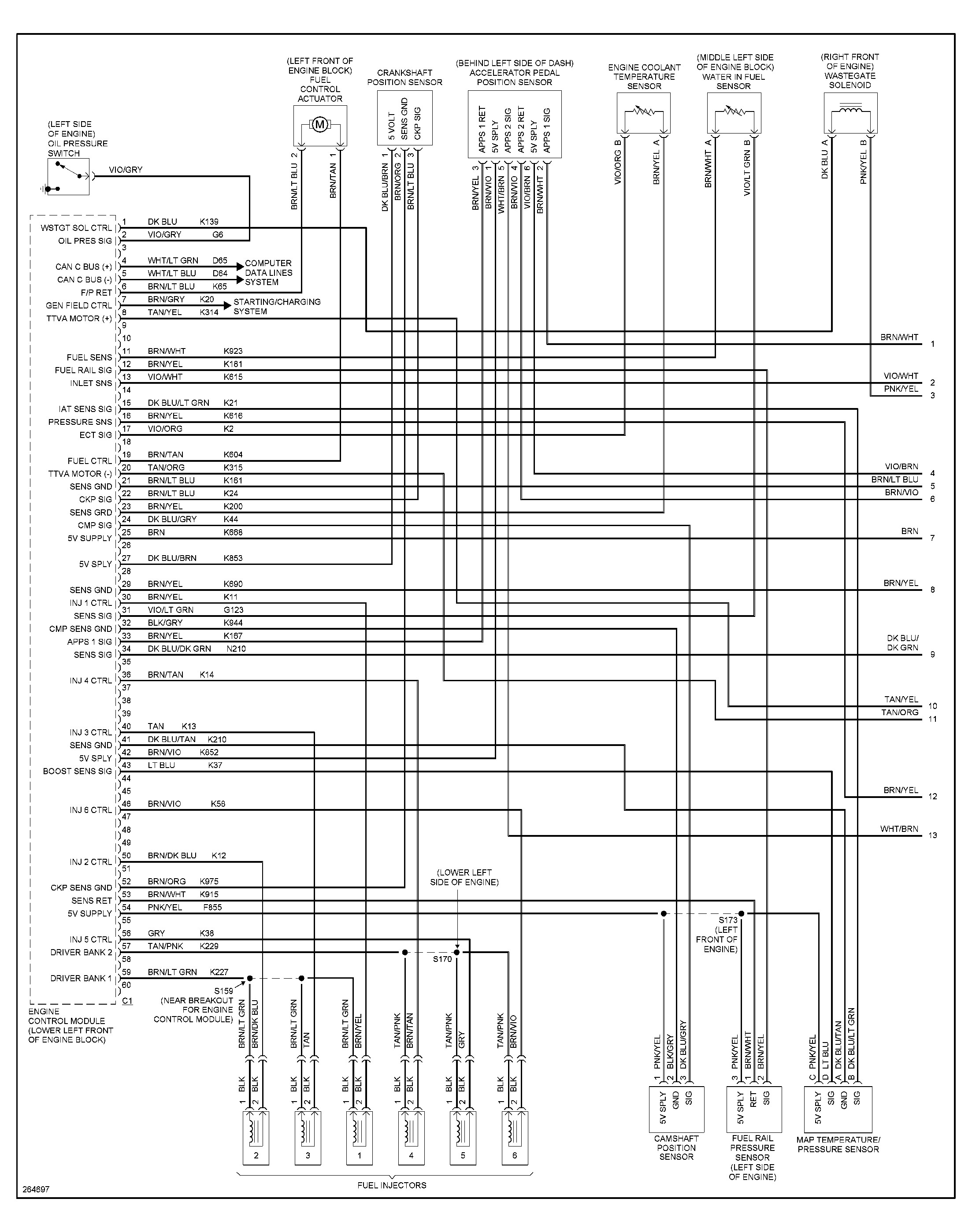 dodge ram wiring harness diagram | free wiring diagram 1998 dodge ram 1500 wiring diagram free picture 97 dodge ram trailer wiring diagram free picture #5