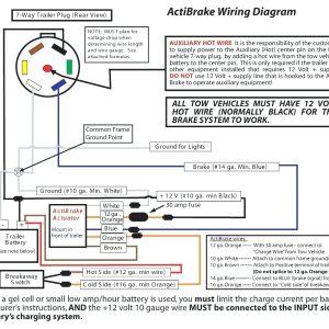 Dodge Trailer Wiring Diagram 7 Pin - Wiring Diagram for Trailer Harness Valid Unique Dodge Trailer Wiring Diagram 7 Pin Diagram 6i