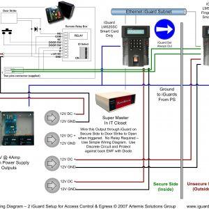 Door Access Control Wiring Diagram - Access Control Wiring Diagrams Download Access Control Systems Australia 19 H 9e