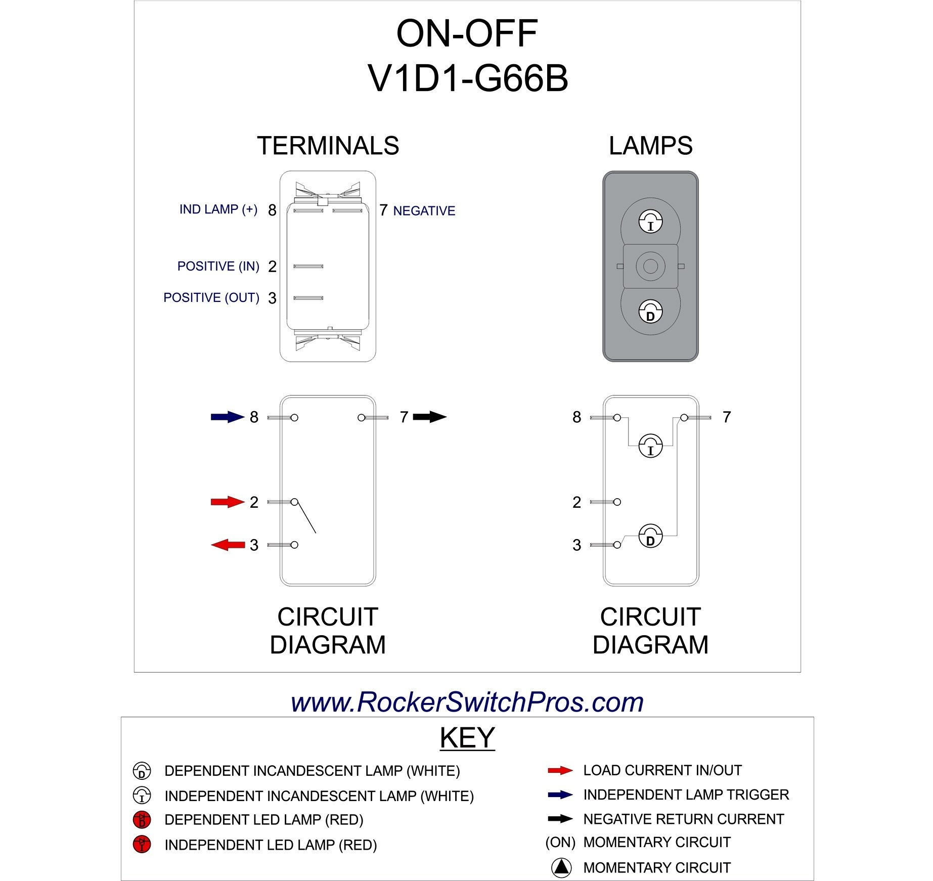 double pole circuit breaker wiring diagram free wiring