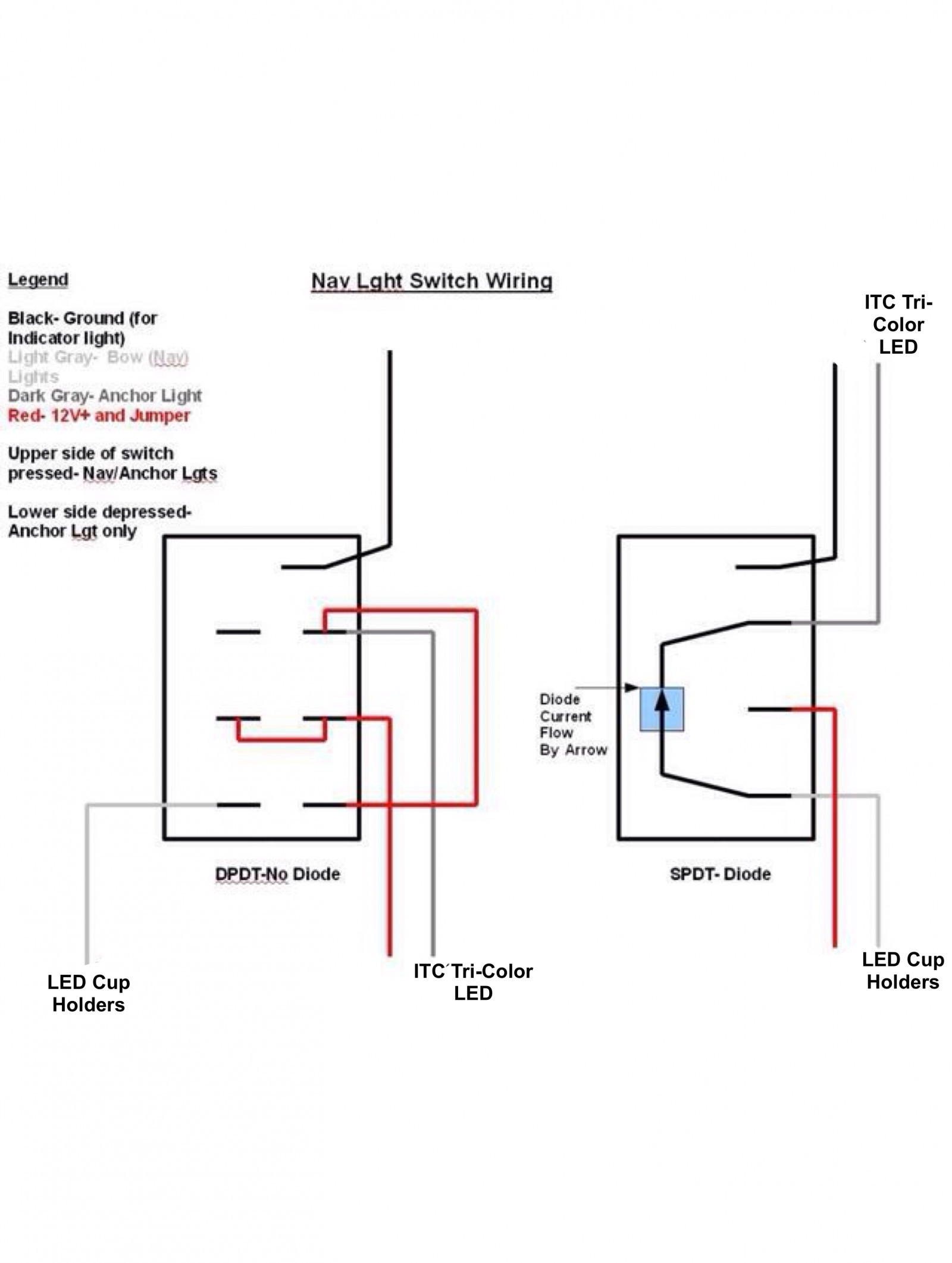 Double Pole Toggle Switch Wiring Diagram