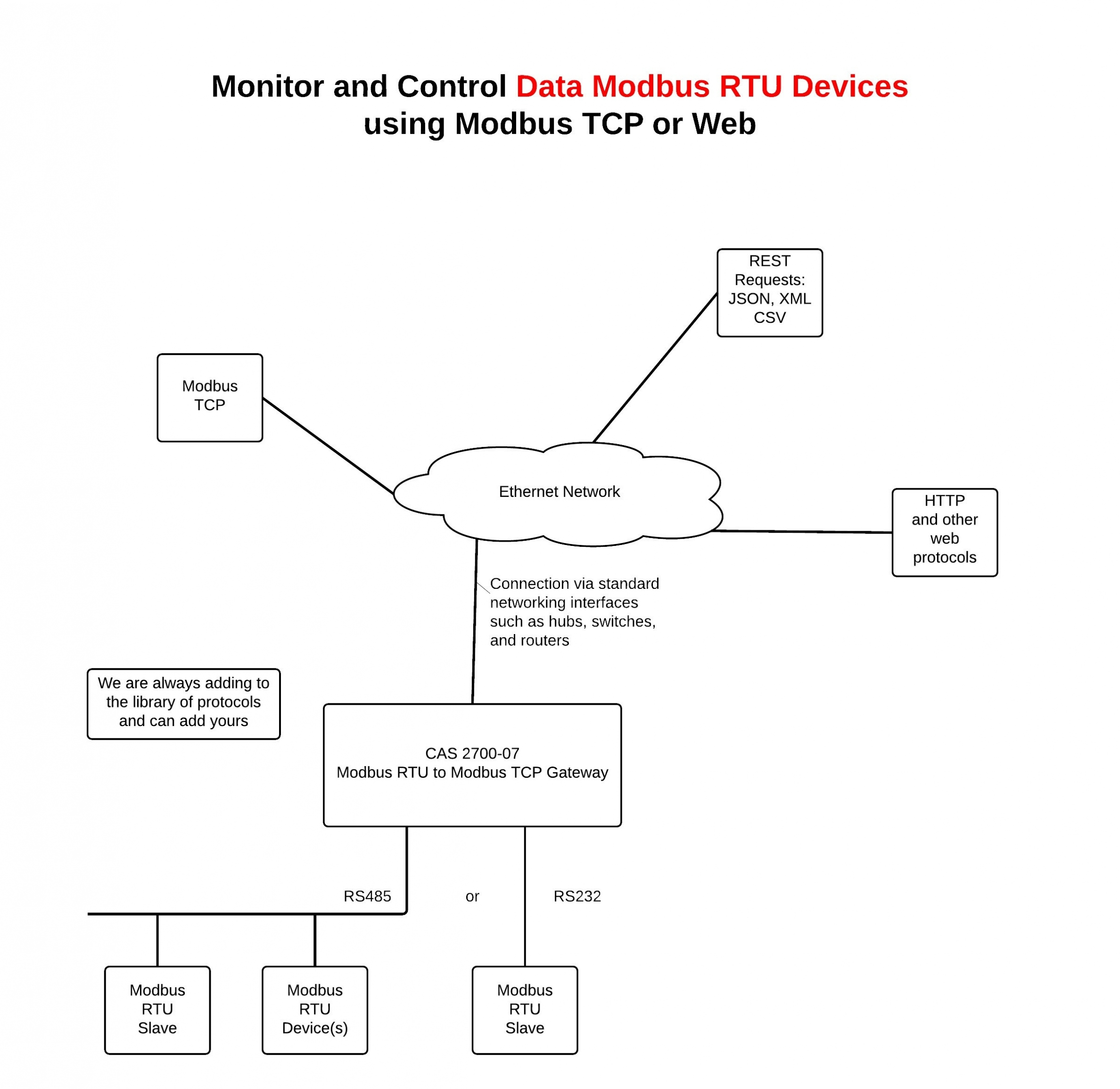 Dual Lite Inverter Wiring Diagram