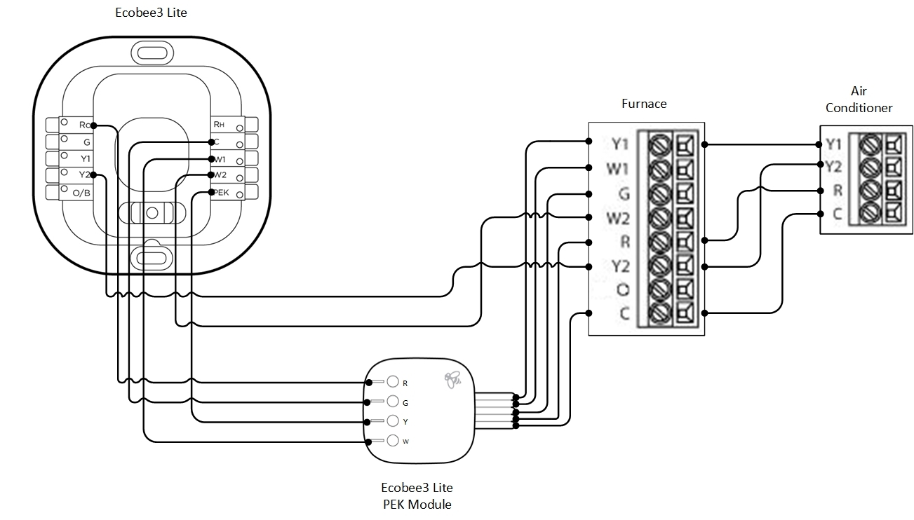 Ecobee3 Wiring Diagram | Free Wiring Diagram on gmc fuse box diagrams, friendship bracelet diagrams, smart car diagrams, honda motorcycle repair diagrams, snatch block diagrams, lighting diagrams, transformer diagrams, hvac diagrams, battery diagrams, troubleshooting diagrams, motor diagrams, pinout diagrams, switch diagrams, engine diagrams, series and parallel circuits diagrams, electronic circuit diagrams, led circuit diagrams, sincgars radio configurations diagrams, internet of things diagrams, electrical diagrams,