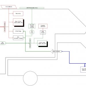 Electric Awning Wiring Diagram - 2003 Camper Wiring Diagram 12 Volt Power Pinterest Diy solar Panel Wiring Diagram Lovely Diy 17i
