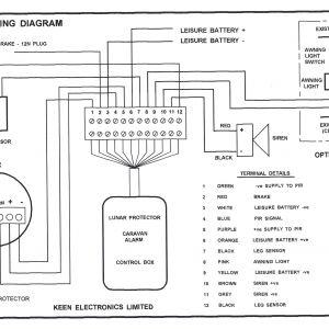 Electric Awning Wiring Diagram - Wiring Diagram Detail Name Electric Awning 1k