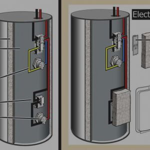 Electric Hot Water Tank Wiring Diagram - 25 Trend Wiring Diagram for Electric Hot Water Heater Techrush Me 12n