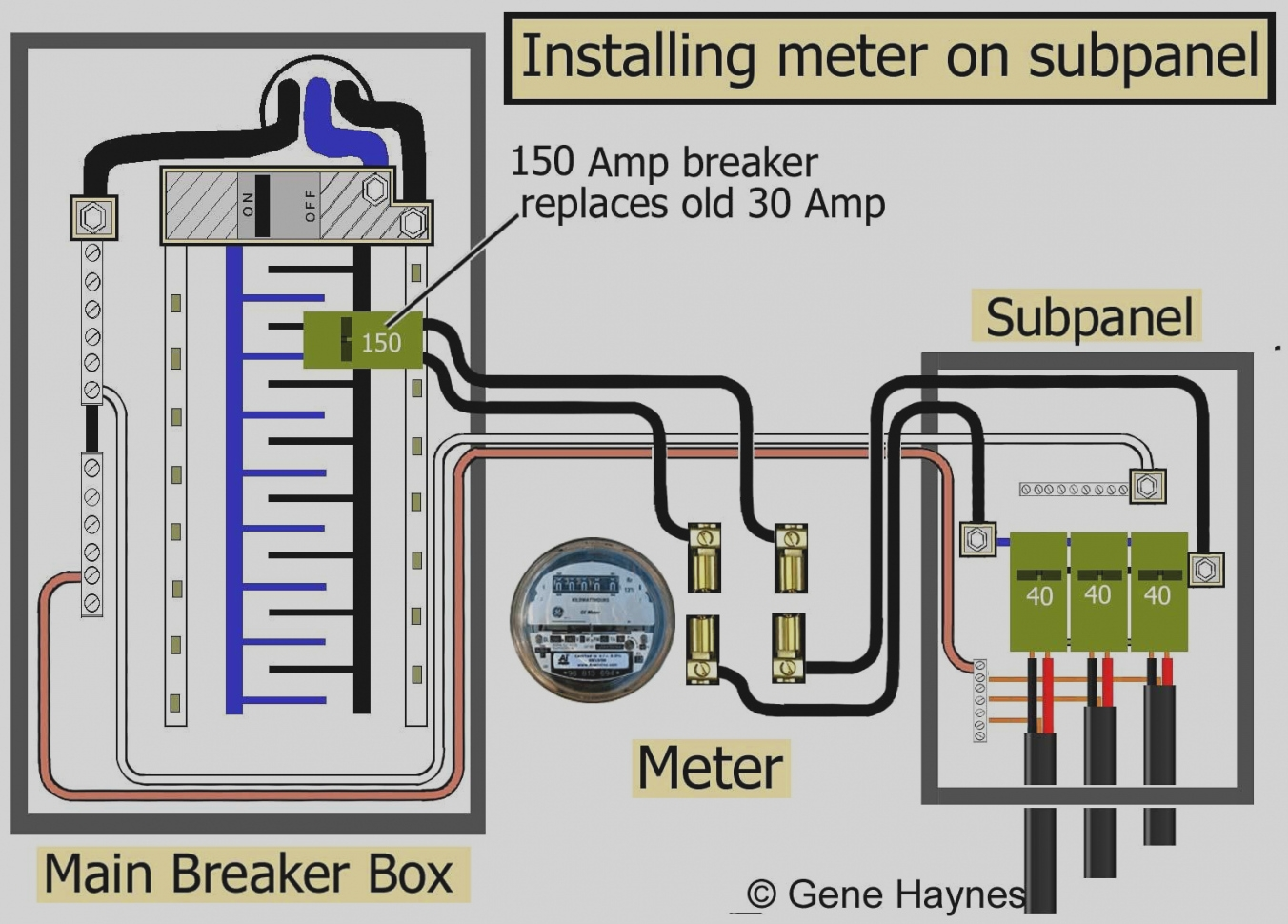 Electric    Meter    Box    Wiring       Diagram      Free    Wiring       Diagram