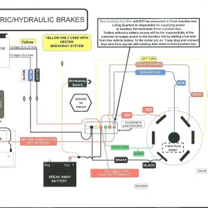 Electric Trailer Brake Wiring Schematic - Wiring Diagram for Stock Trailer Refrence Lovely Trailer Wiring Diagram with Electric Brakes Wiring 7j