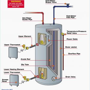 Electric Water Heater Wiring Diagram - Wiring Diagram Electric Water Heater Fresh New Hot Water Heater Wiring Diagram Diagram 7n