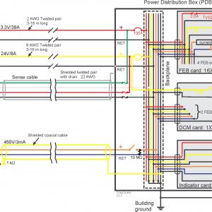 Electrical Control Panel Wiring Diagram Pdf - Wiring Schematic Symbols Download Valid Electrical Panel Board Wiring Pdf Free Download Wiring Diagrams 1p