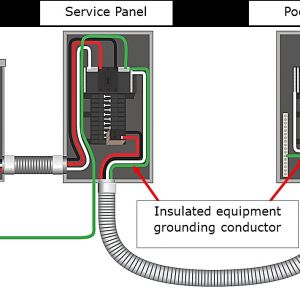 Electrical Sub Panel Wiring Diagram - Electrical Panel Breaker Layout Electrical Sub Panel with Main Breaker 6 Outdoor Subpanel 12e