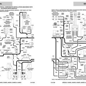 Elevator Wiring Diagram Free   Free Wiring Diagram on bulldozer schematics, lift tables schematics, motorcycle schematics, scissor electrical schematics, excavator schematics, forklift schematics, conveyor schematics, crane schematics, grinder schematics, ladder schematics, vehicle schematics,
