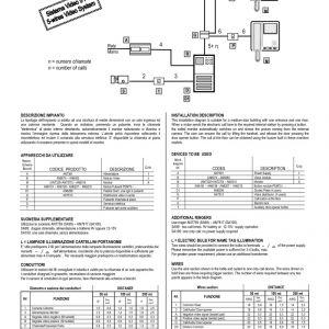 Elvox Intercom Wiring Diagram - Bitron Series 70 Block Diagram Bl 175 940 01 17n