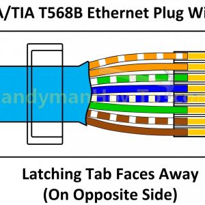 Ethernet Cable Wiring Diagram Cat5e - Ethernet Cable Wiring Diagram – Ethernet Cable Wiring Diagram Unique Unique Wiring Diagram for Cat5 9i