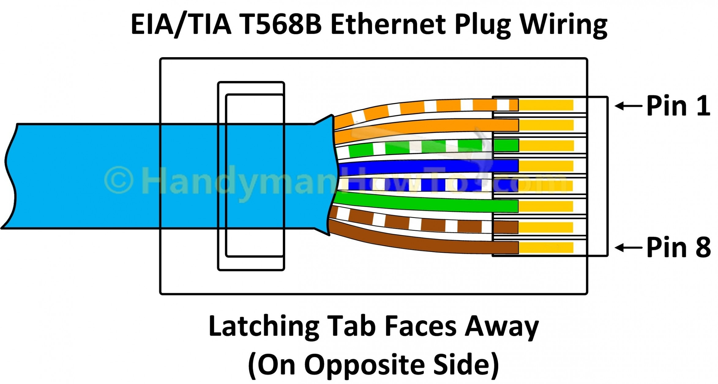 Gigabit Ethernet Wiring Diagram