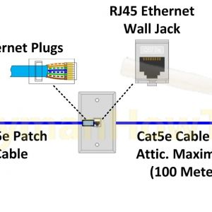 Ethernet Rj45 Wiring Diagram - Cat6 Wiring Diagram Inspirational 568b Ethernet Cable Wiring Diagram 4t