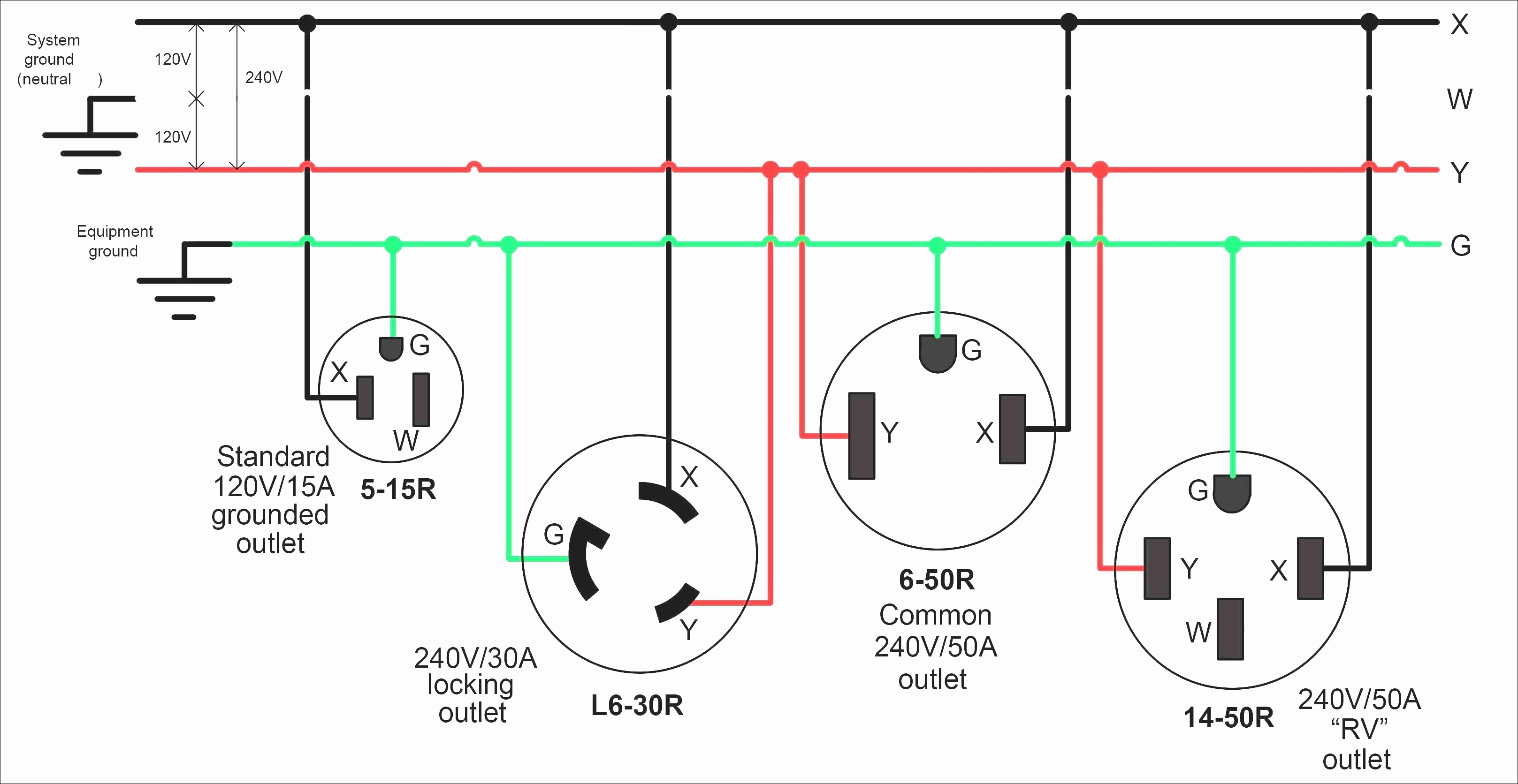 ethernet wall socket wiring diagram - ethernet wall socket wiring diagram  awesome cat 5 wiring diagram