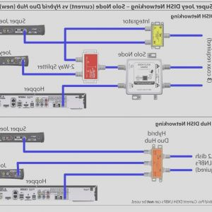 Ethernet Wiring Diagram - Ethernet Cable Wiring Diagram Wiring Diagram for A Cat5 Cable New Cat5e Wire Diagram New 9p
